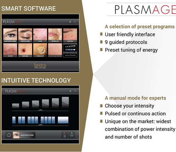 Plasmage - Smart Software